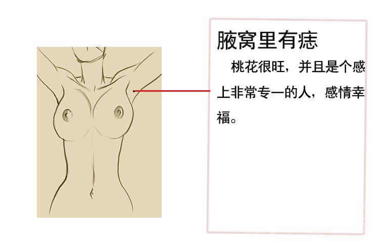 详细解析女人身体上痣的含义6455573 星座频