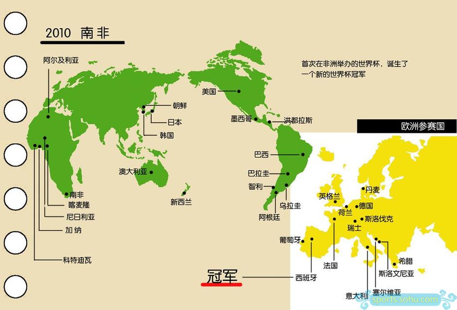 世界地图2010