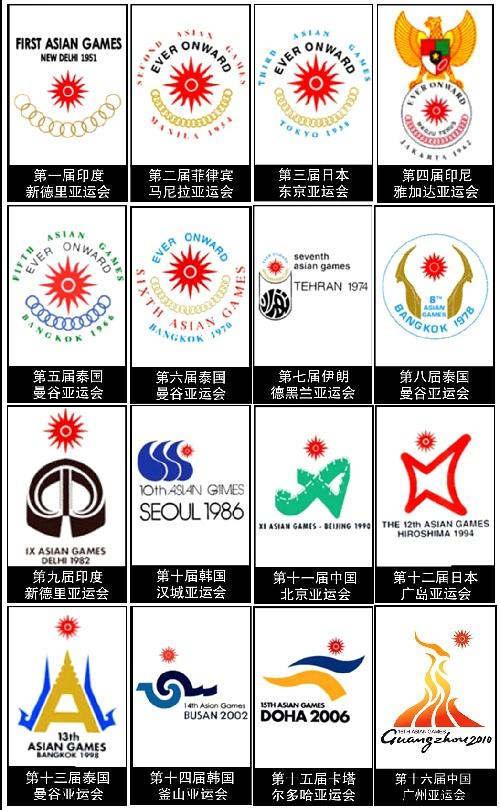 历届亚运会会徽:数届设计雷同 太阳永不落(图)图片