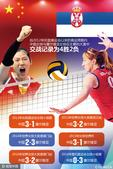 2016年08月19日,里约奥运会女子排球半决赛结束,中国女排3-1复仇荷兰,时隔12年再次挺进决赛...